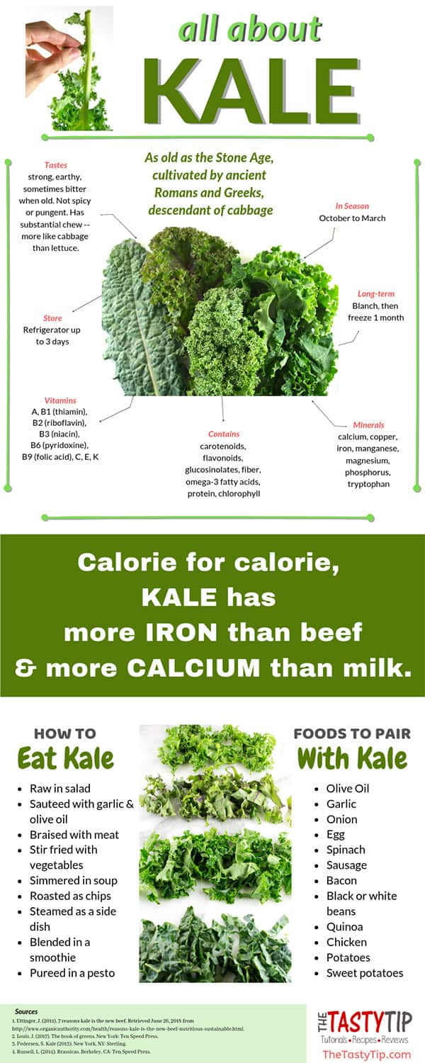 infographic about kale