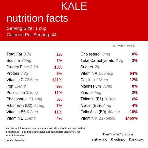 kale nutrition facts