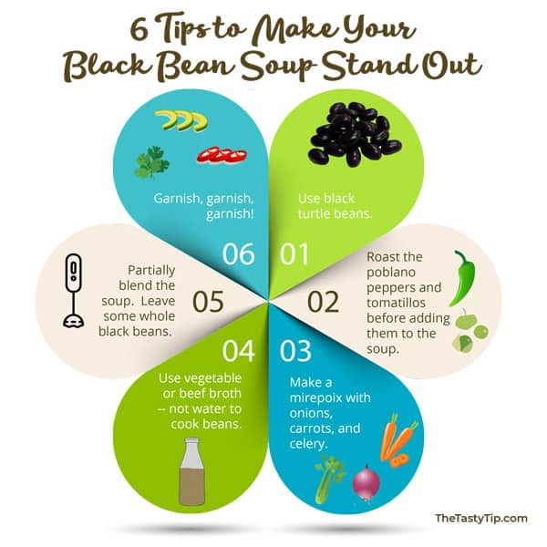 black bean soup tips infographic