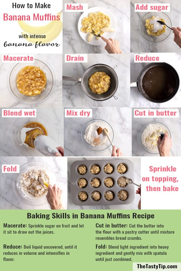 steps to make banana muffins