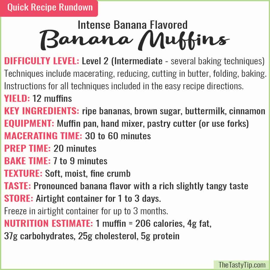 recipe rundown of banana muffin recipe