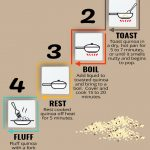 infographic on how to cook quinoa