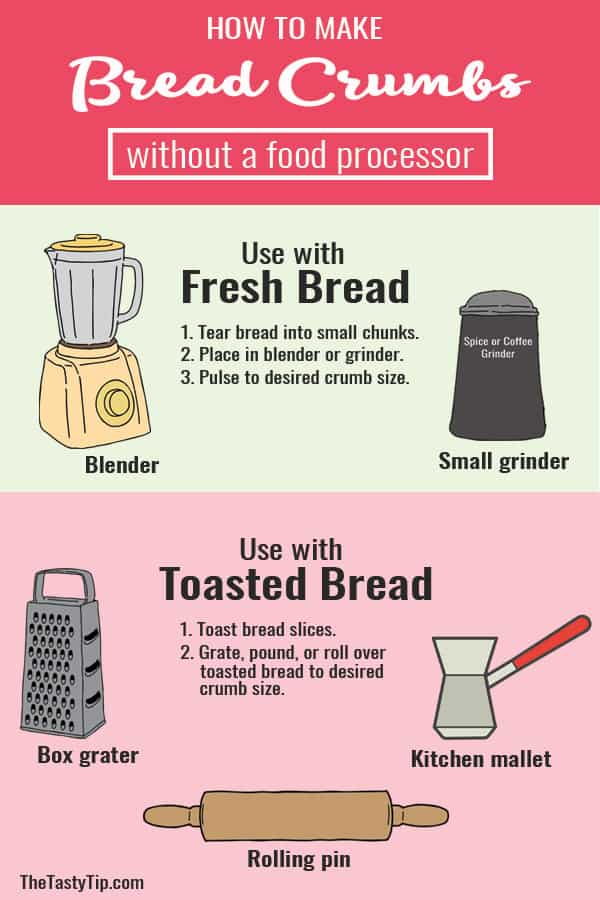 make bread crumbs without food processor infographic