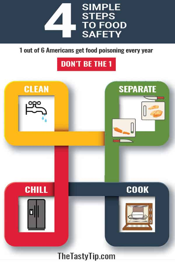 infographic showing 4 food safety rules (clean, separate, chill, and cook)