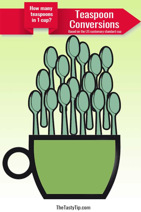 how many teaspoons in 1 cup title