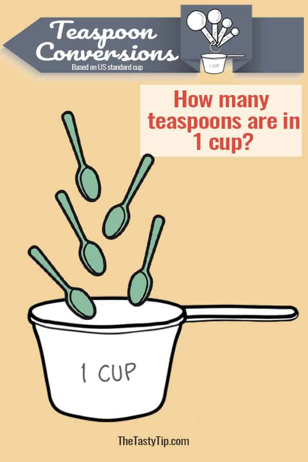title page for how many teaspoons are in 1 cup