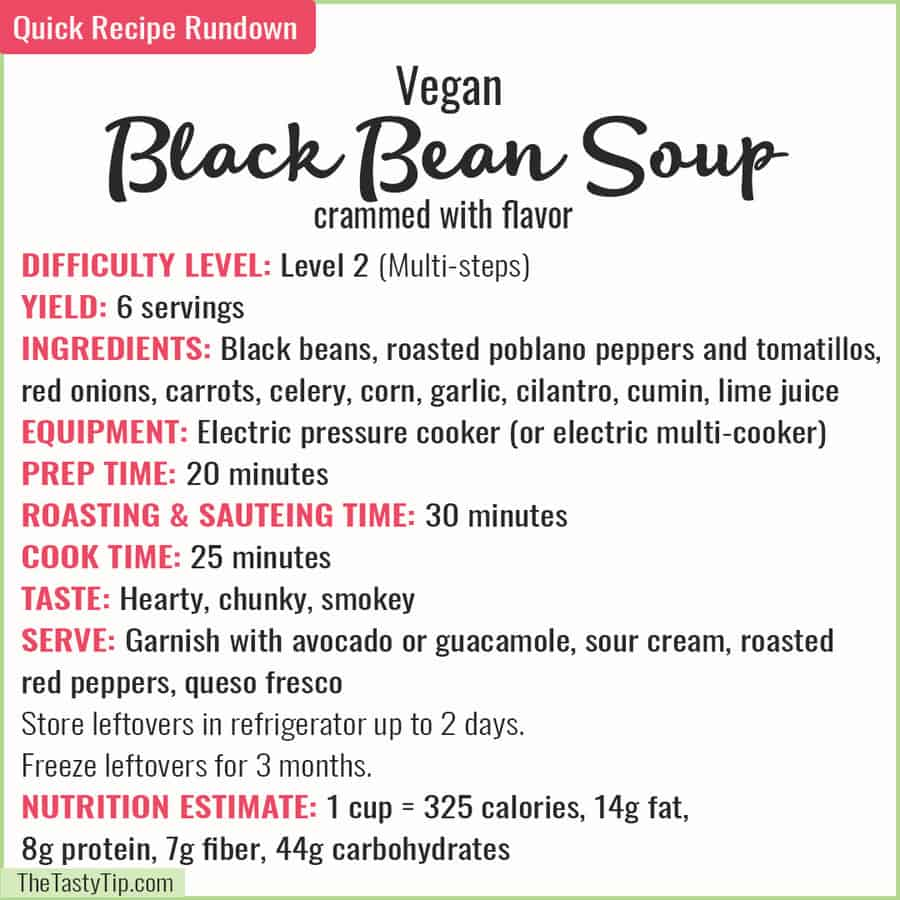 recipe rundown for black bean soup
