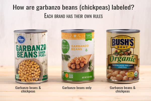 cans of garbanzo beans