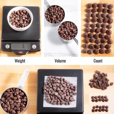 How to Measure Chocolate Chips Correctly (2021)